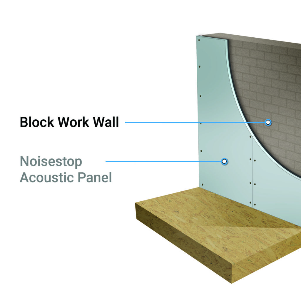 Acoustic Soundproofing Panels Noisestop Systems