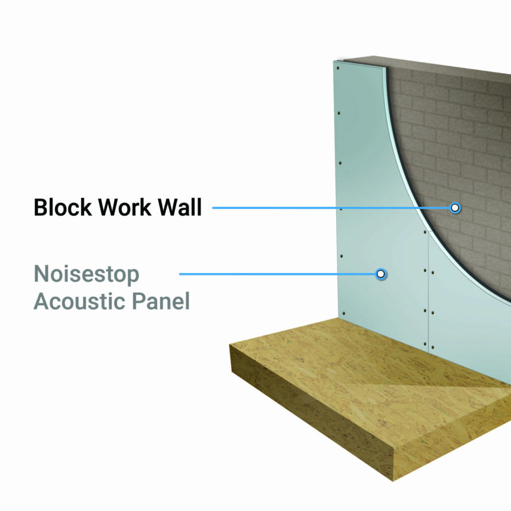 Wall soundproofing Noisestop Acoustic Panel
