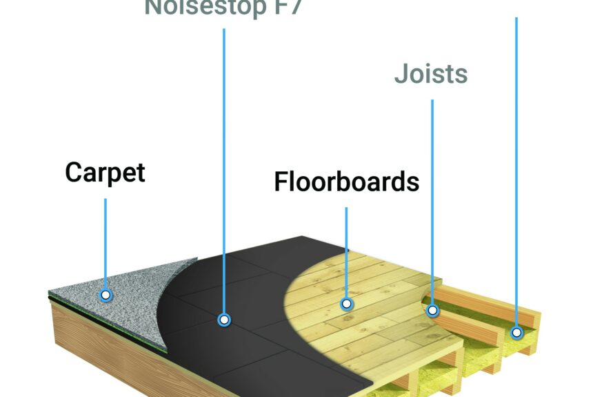 Fitting Noisestop F7 soundproof underlay