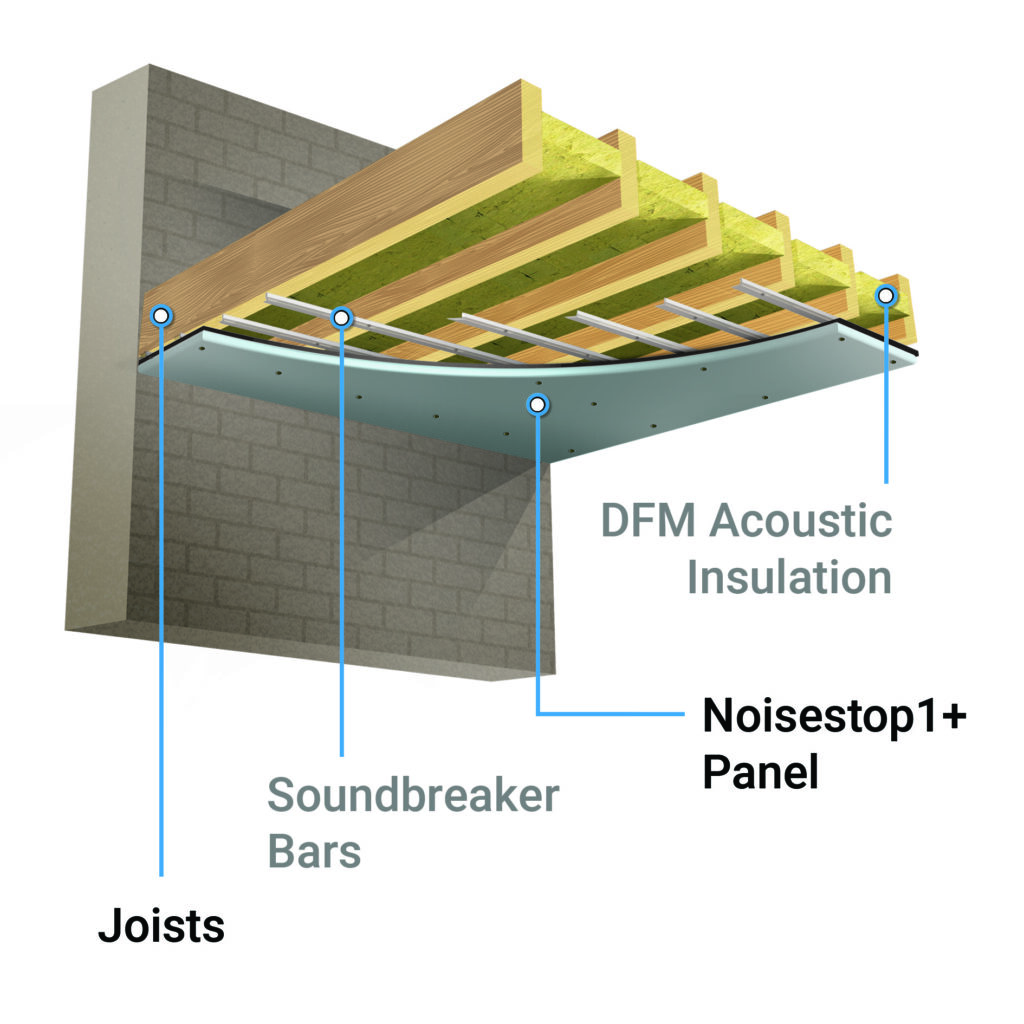 Ceiling soundproofing diagram