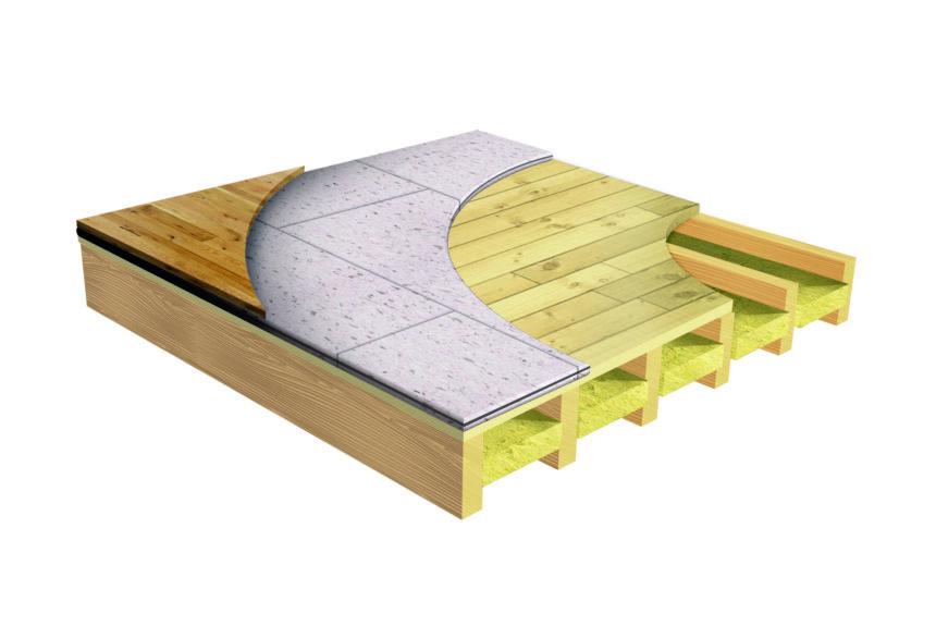 Soundproof Flooring Underlays