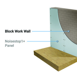 Wall Soundproofing system 1