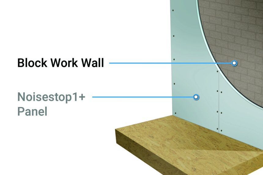 Fitting Noisestop 1+ Panels