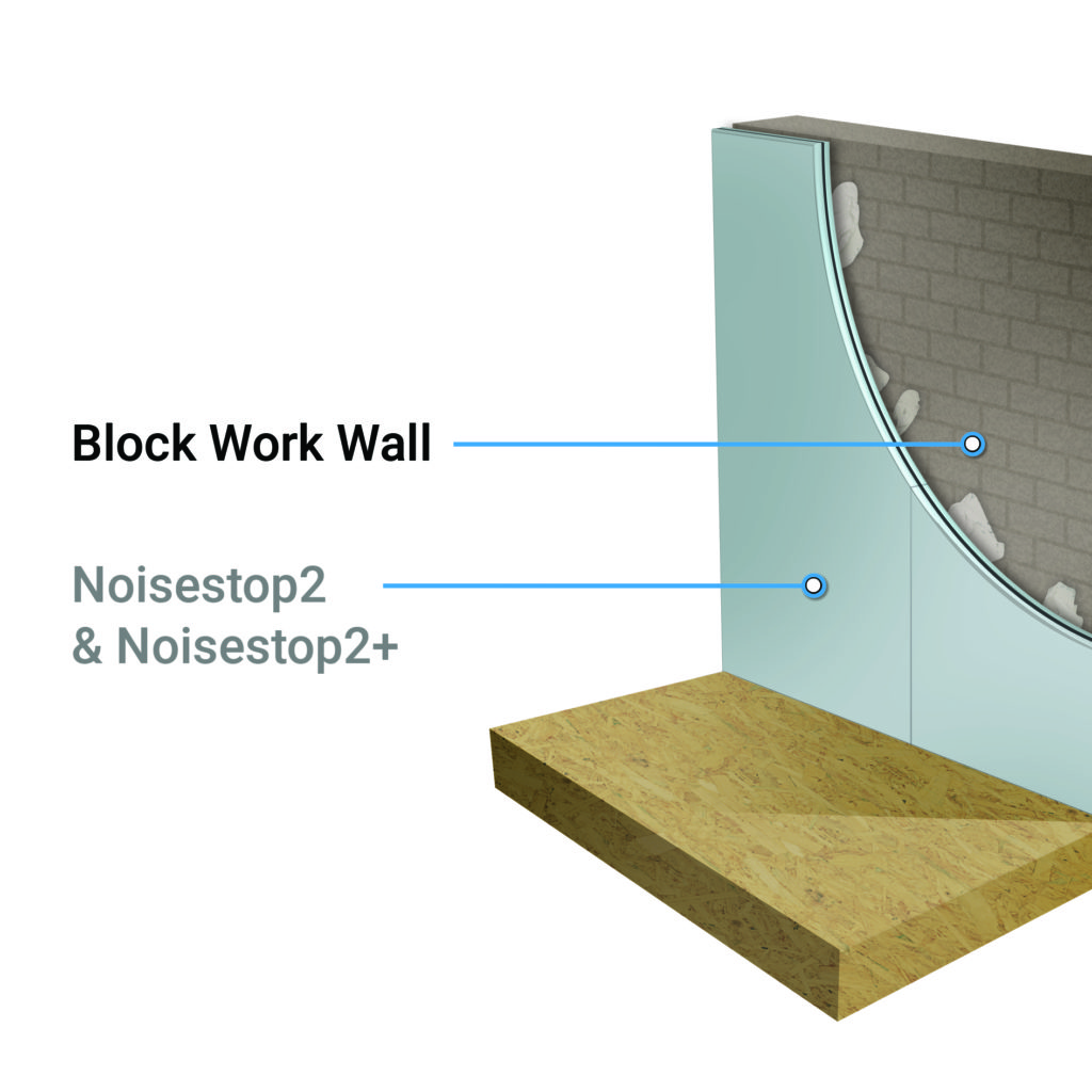 Noisestop2 Panel wall soundproofing