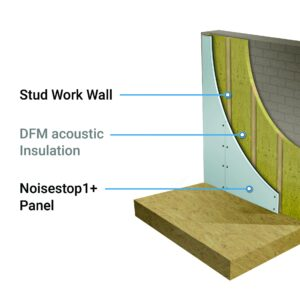 Wall System 2 Soundproofing