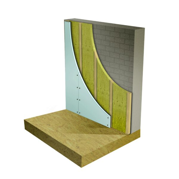 Soundproofing Wall System 2